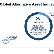 Alternative Asset Management