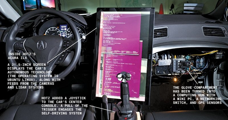 DIY - self driving car