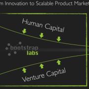 bootstraplabs-venture-builder-human-capital-venture-capital