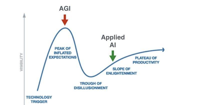 AGI_AAI_Blog Picture